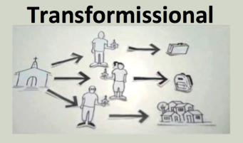 transformissional